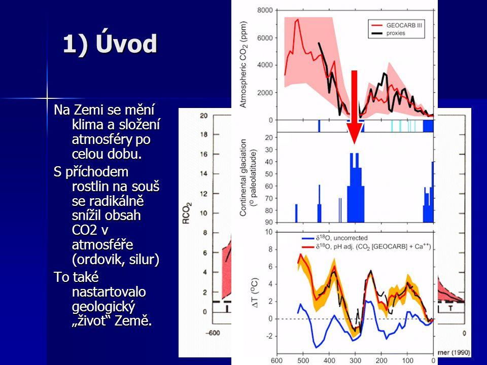 1) Úvod Na Zemi se mění klima a složení atmosféry po celou dobu.