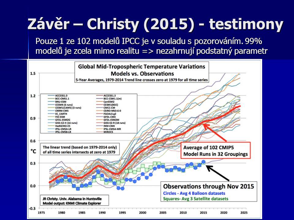 Závěr – Christy (2015) - testimony Pouze 1 ze 102 modelů IPCC je v souladu s pozorováním.