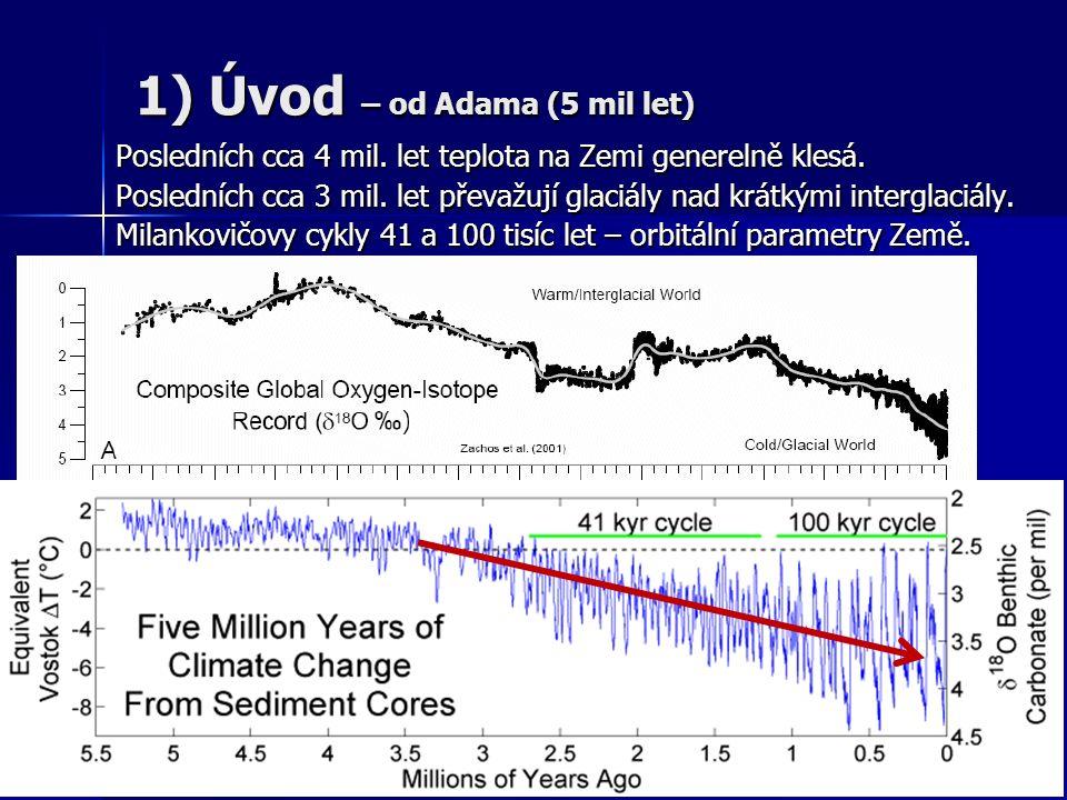 1) Úvod – od Adama (5 mil let) Posledních cca 4 mil.