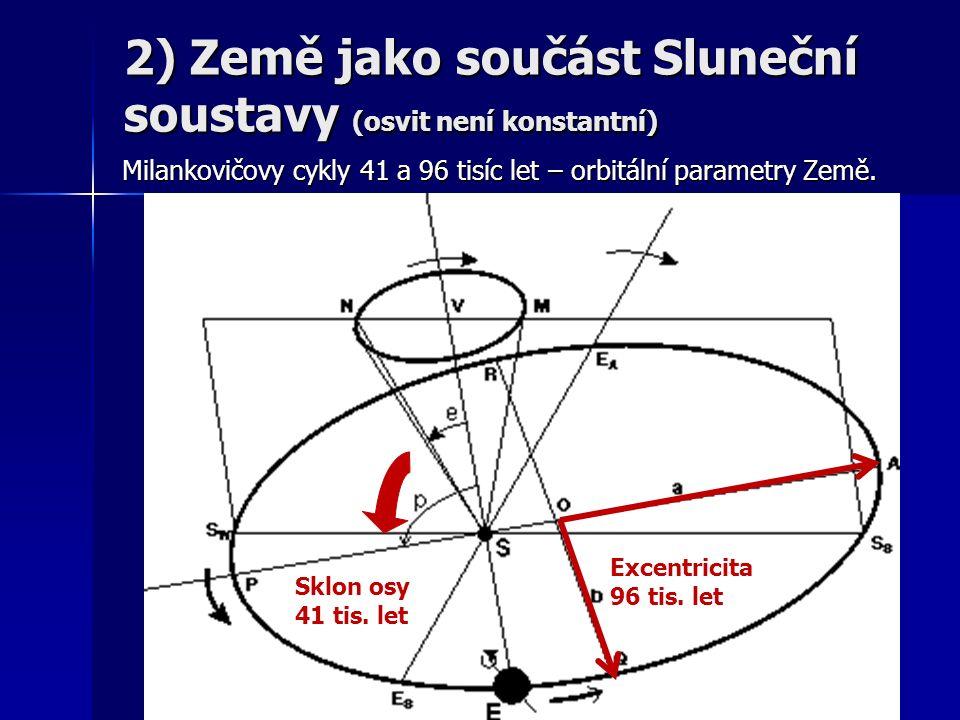 2) Země jako součást Sluneční soustavy (osvit není konstantní) Milankovičovy cykly 41 a 96 tisíc let – orbitální parametry Země.