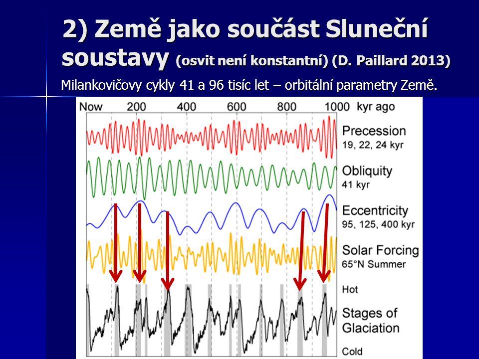 2) Země jako součást Sluneční soustavy (osvit není konstantní) (D.