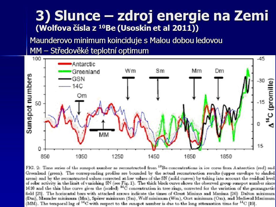 Maunderovo minimum koinciduje s Malou dobou ledovou MM – Středověké teplotní optimum 3) Slunce – zdroj energie na Zemi (Wolfova čísla z 10 Be (Usoskin et al 2011))