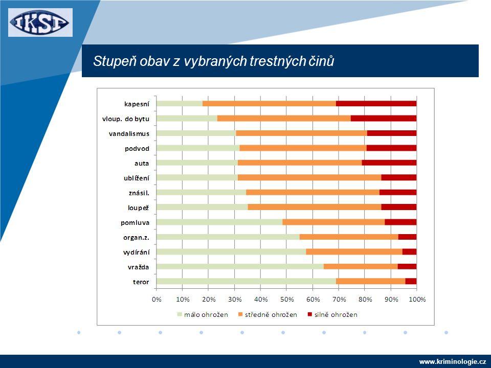 www.kriminologie.cz Stupeň obav z vybraných trestných činů