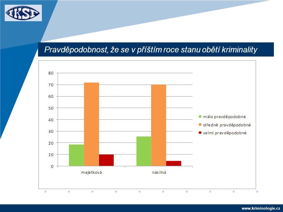 www.kriminologie.cz Pravděpodobnost, že se v příštím roce stanu obětí kriminality
