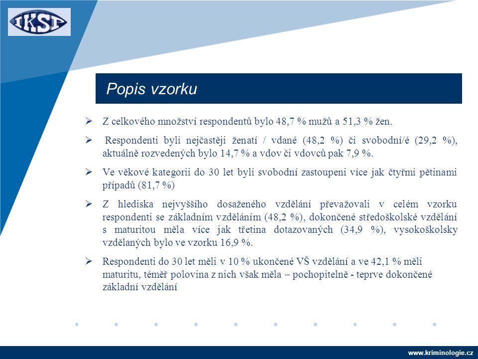 www.kriminologie.cz Popis vzorku  Z celkového množství respondentů bylo 48,7 % mužů a 51,3 % žen.