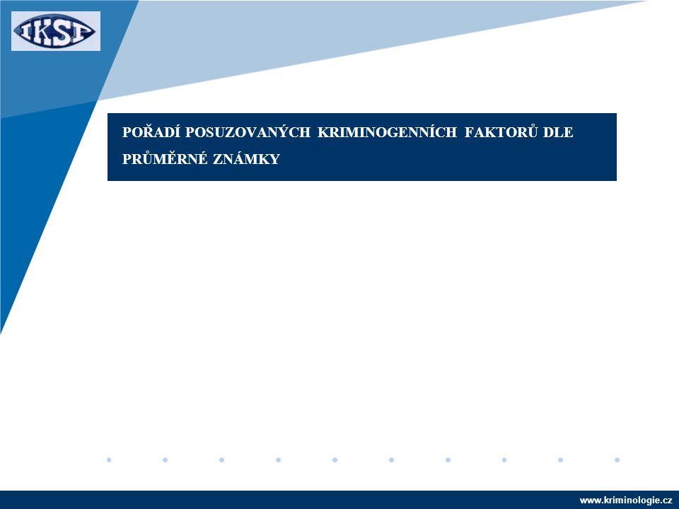 www.kriminologie.cz POŘADÍ POSUZOVANÝCH KRIMINOGENNÍCH FAKTORŮ DLE PRŮMĚRNÉ ZNÁMKY