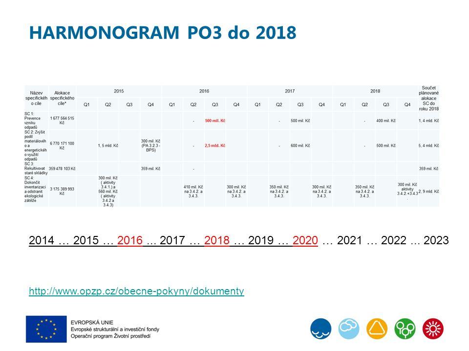 HARMONOGRAM PO3 do 2018 2014 … 2015 … 2016... 2017 … 2018 … 2019 … 2020 … 2021 … 2022... 2023 http://www.opzp.cz/obecne-pokyny/dokumenty