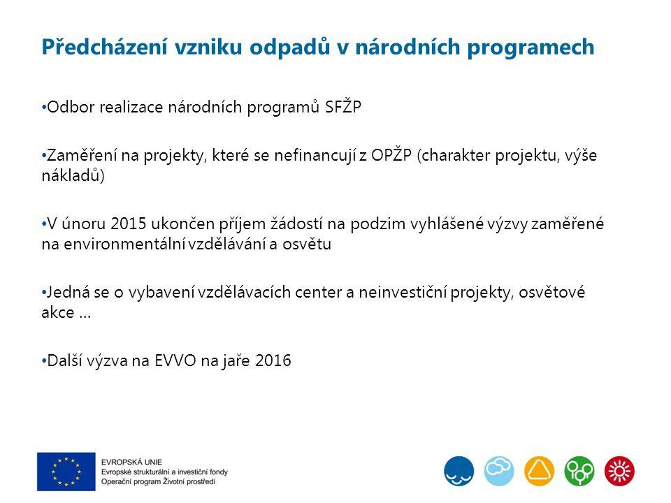Předcházení vzniku odpadů v národních programech Odbor realizace národních programů SFŽP Zaměření na projekty, které se nefinancují z OPŽP (charakter
