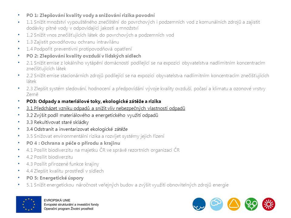 PO 1: Zlepšování kvality vody a snižování rizika povodní 1.1 Snížit množství vypouštěného znečištění do povrchových i podzemních vod z komunálních zdrojů a zajistit dodávky pitné vody v odpovídající jakosti a množství 1.2 Snížit vnos znečišťujících látek do povrchových a podzemních vod 1.3 Zajistit povodňovou ochranu intravilánu 1.4 Podpořit preventivní protipovodňová opatření PO 2: Zlepšování kvality ovzduší v lidských sídlech 2.1 Snížit emise z lokálního vytápění domácností podílející se na expozici obyvatelstva nadlimitním koncentracím znečišťujících látek 2.2 Snížit emise stacionárních zdrojů podílející se na expozici obyvatelstva nadlimitním koncentracím znečišťujících látek 2.3 Zlepšit systém sledování, hodnocení a předpovídání vývoje kvality ovzduší, počasí a klimatu a ozonové vrstvy Země PO3: Odpady a materiálové toky, ekologické zátěže a rizika 3.1 Předcházet vzniku odpadů a snížit vliv nebezpečných vlastností odpadů 3.2 Zvýšit podíl materiálového a energetického využití odpadů 3.3 Rekultivovat staré skládky 3.4 Odstranit a inventarizovat ekologické zátěže 3.5 Snižovat environmentální rizika a rozvíjet systémy jejich řízení PO 4 : Ochrana a péče o přírodu a krajinu 4.1 Posílit biodiverzitu na majetku ČR ve správě rezortních organizací ČR 4.2 Posílit biodiverzitu 4.3 Posílit přirozené funkce krajiny 4.4 Zlepšit kvalitu prostředí v sídlech PO 5: Energetické úspory 5.1 Snížit energetickou náročnost veřejných budov a zvýšit využití obnovitelných zdrojů energie