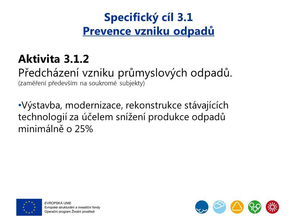 Specifický cíl 3.1 Prevence vzniku odpadů Aktivita 3.1.2 Předcházení vzniku průmyslových odpadů. (zaměření především na soukromé subjekty) Výstavba, m