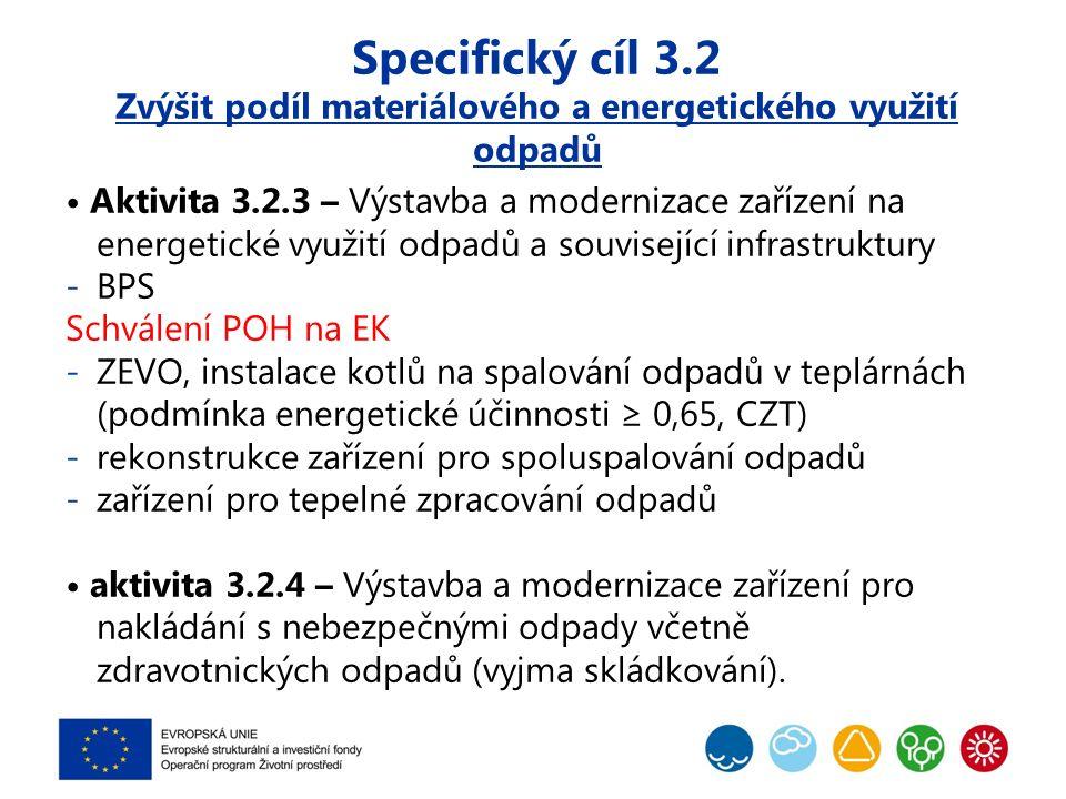 Specifický cíl 3.2 Zvýšit podíl materiálového a energetického využití odpadů Aktivita 3.2.3 – Výstavba a modernizace zařízení na energetické využití o