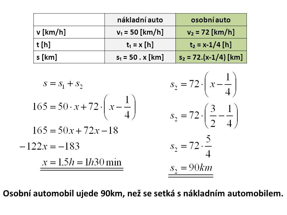 nákladní autoosobní auto v [km/h]v₁ = 50 [km/h]v₂ = 72 [km/h] t [h]t₁ = x [h]t₂ = x-1/4 [h] s [km]s₁ = 50.