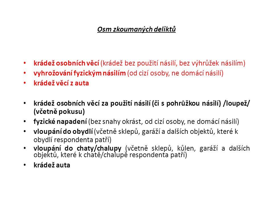 Tabulka č.1 Počty obětí sledovaných osmi deliktů během období jednoho roku (2013), ČR.