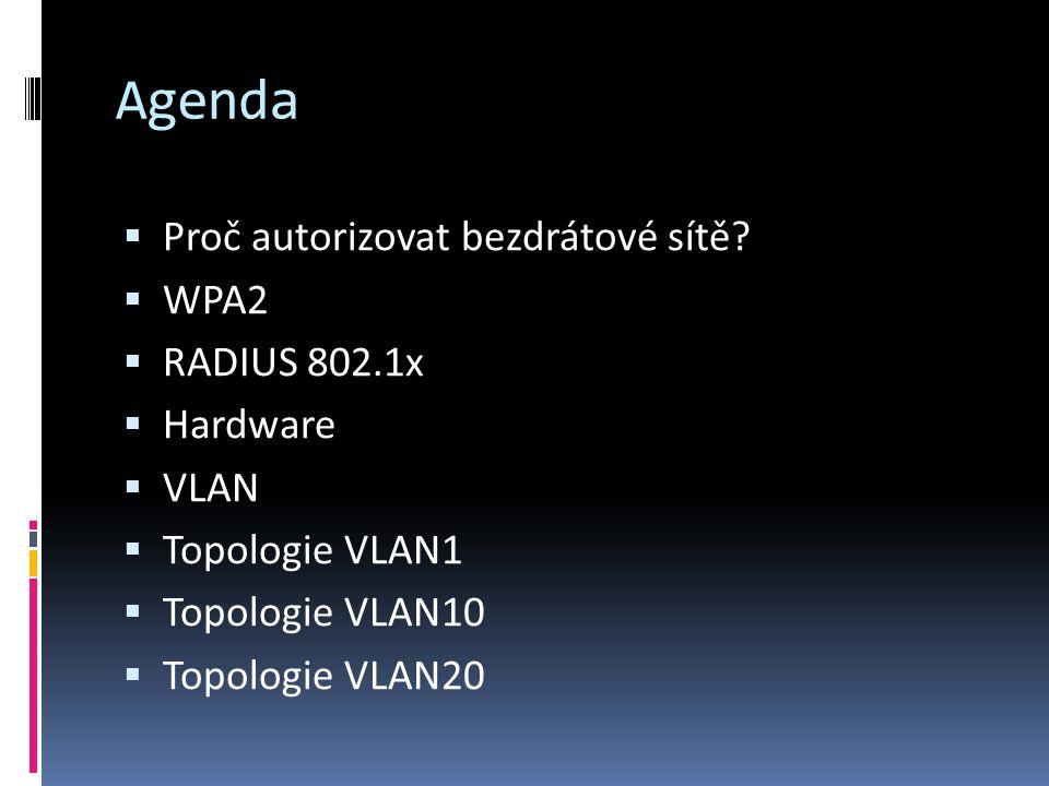 Topologie VLAN20