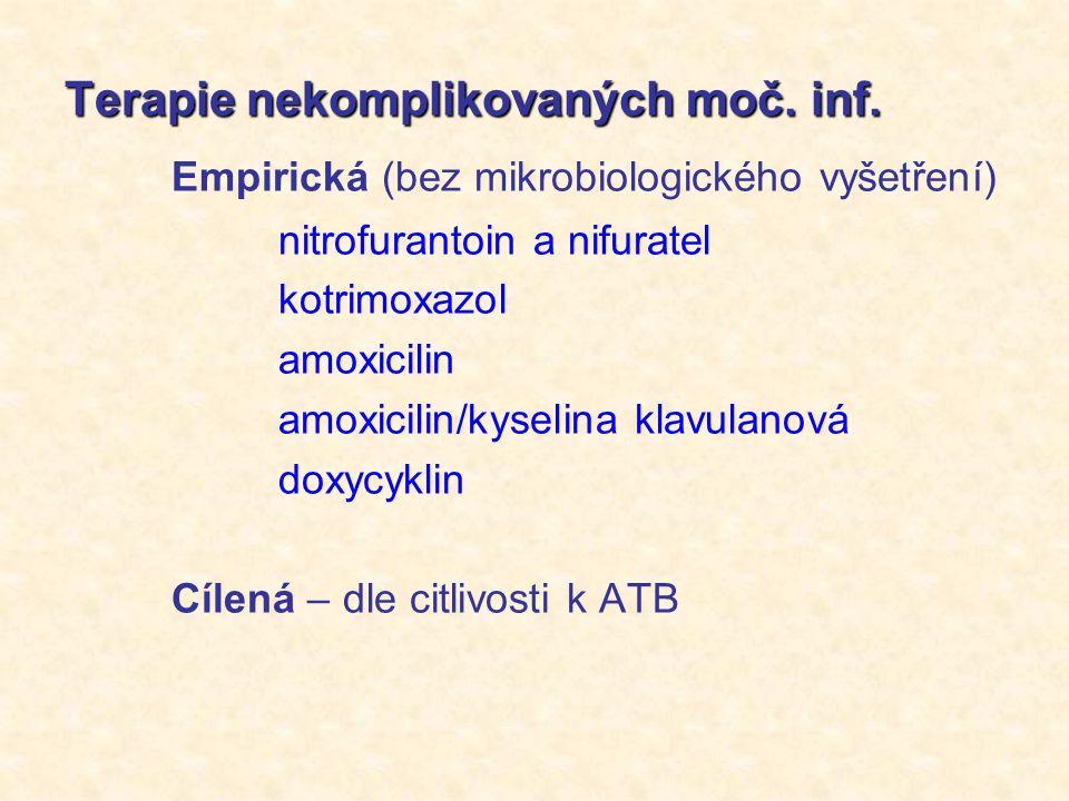 Terapie nekomplikovaných moč. inf. Empirická (bez mikrobiologického vyšetření) nitrofurantoin a nifuratel kotrimoxazol amoxicilin amoxicilin/kyselina