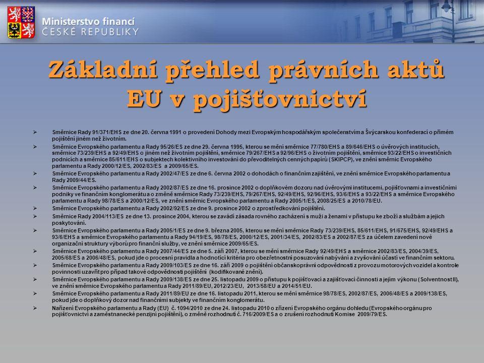 Základní přehled právních aktů EU v pojišťovnictví  Směrnice Rady 91/371/EHS ze dne 20. června 1991 o provedení Dohody mezi Evropským hospodářským sp