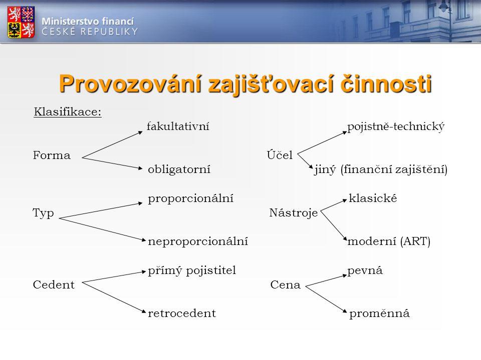 Provozování zajišťovací činnosti Klasifikace: fakultativní pojistně-technický Forma Účel obligatorní jiný (finanční zajištění) proporcionální klasické