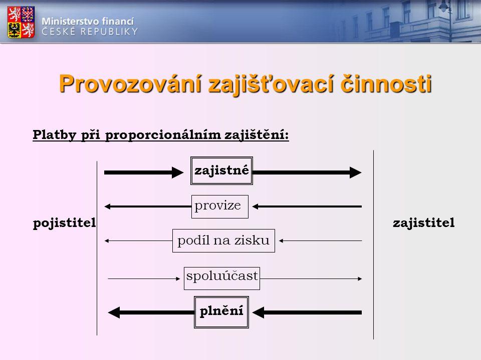 Provozování zajišťovací činnosti Platby při proporcionálním zajištění: zajistné provize pojistitel zajistitel podíl na zisku spoluúčast plnění