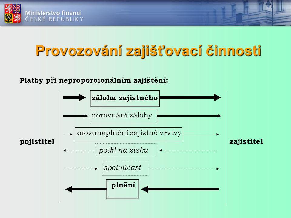 Provozování zajišťovací činnosti Platby při neproporcionálním zajištění: záloha zajistného dorovnání zálohy znovunaplnění zajistné vrstvy pojistitel z