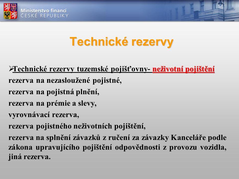 Technické rezervy neživotní pojištění  Technické rezervy tuzemské pojišťovny- neživotní pojištění rezerva na nezasloužené pojistné, rezerva na pojist