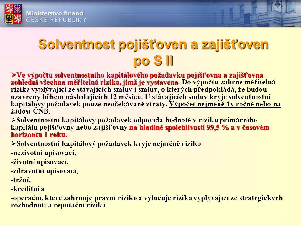 Solventnost pojišťoven a zajišťoven po S II  Ve výpočtu solventnostního kapitálového požadavku pojišťovna a zajišťovna zohlední všechna měřitelná riz