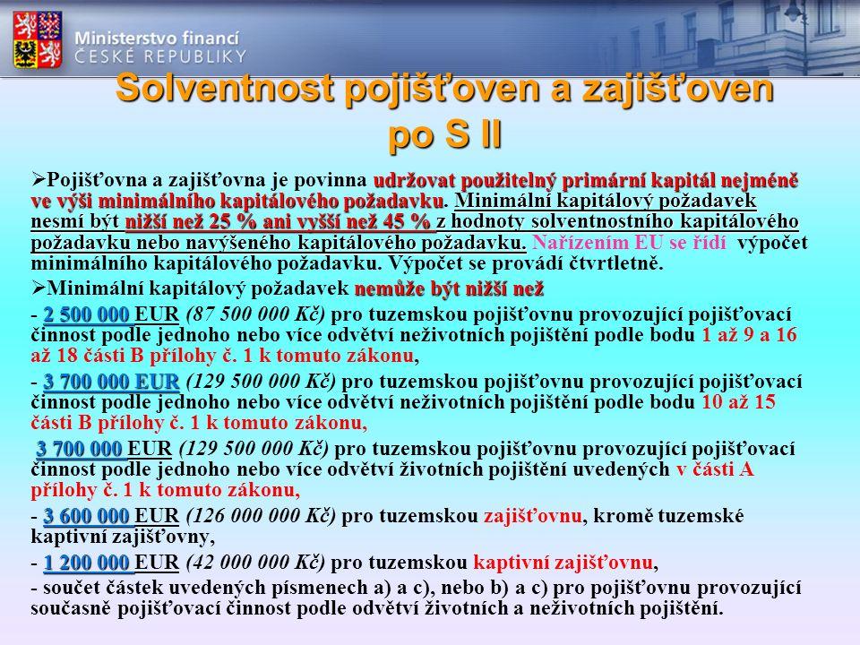Solventnost pojišťoven a zajišťoven po S II udržovat použitelný primární kapitál nejméně ve výši minimálního kapitálového požadavkuMinimální kapitálov