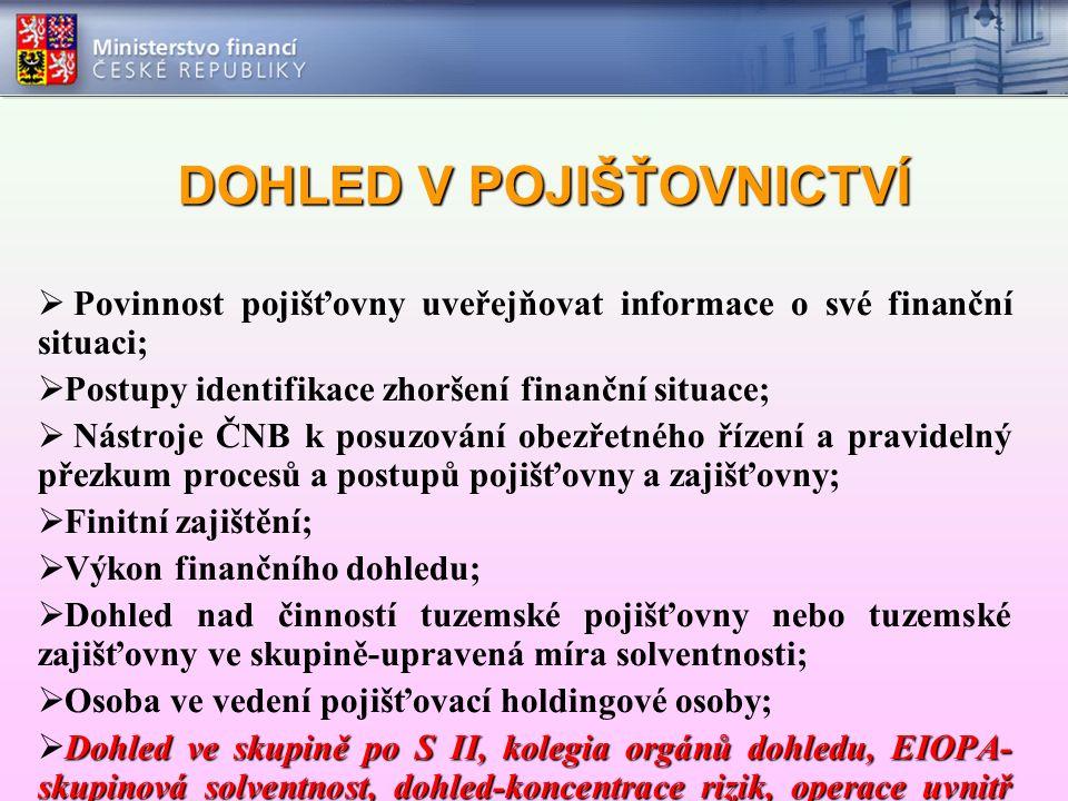 DOHLED V POJIŠŤOVNICTVÍ  Povinnost pojišťovny uveřejňovat informace o své finanční situaci;  Postupy identifikace zhoršení finanční situace;  Nástr