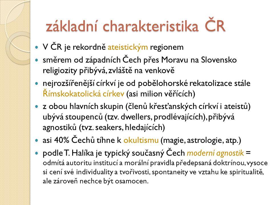 základní charakteristika ČR V ČR je rekordně ateistickým regionem směrem od západních Čech přes Moravu na Slovensko religiozity přibývá, zvláště na venkově nejrozšířenější církví je od pobělohorské rekatolizace stále Římskokatolická církev (asi milion věřících) z obou hlavních skupin (členů křesťanských církví i ateistů) ubývá stoupenců (tzv.