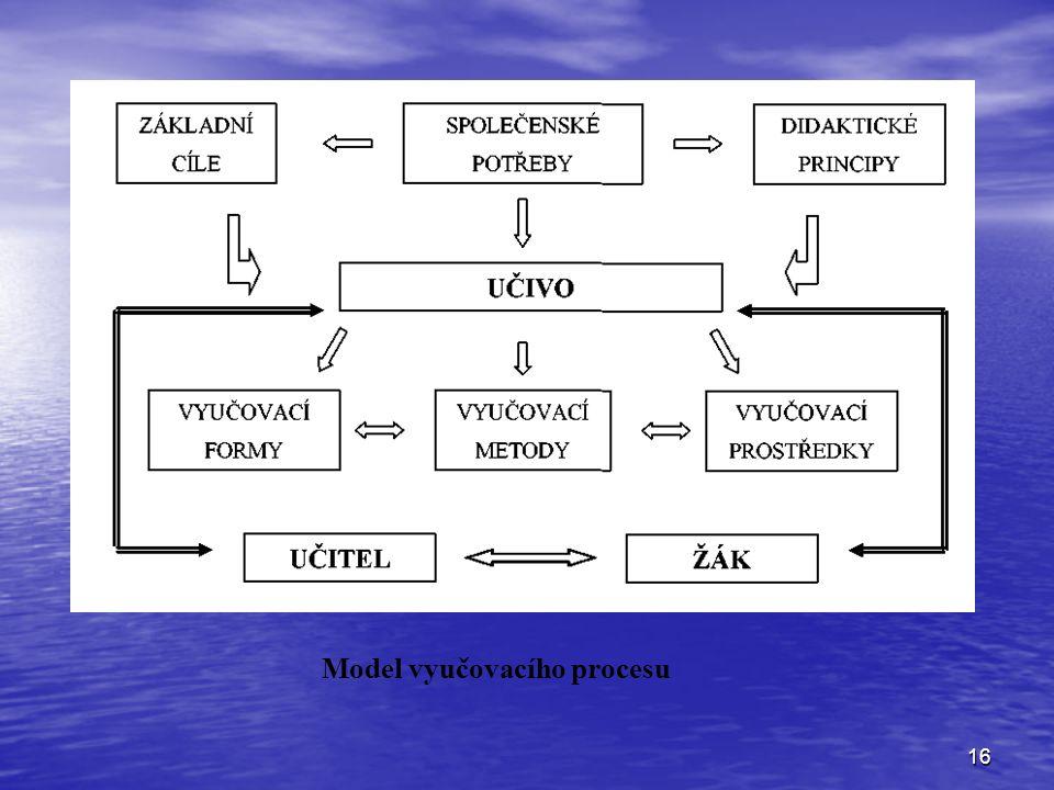 16 Model vyučovacího procesu
