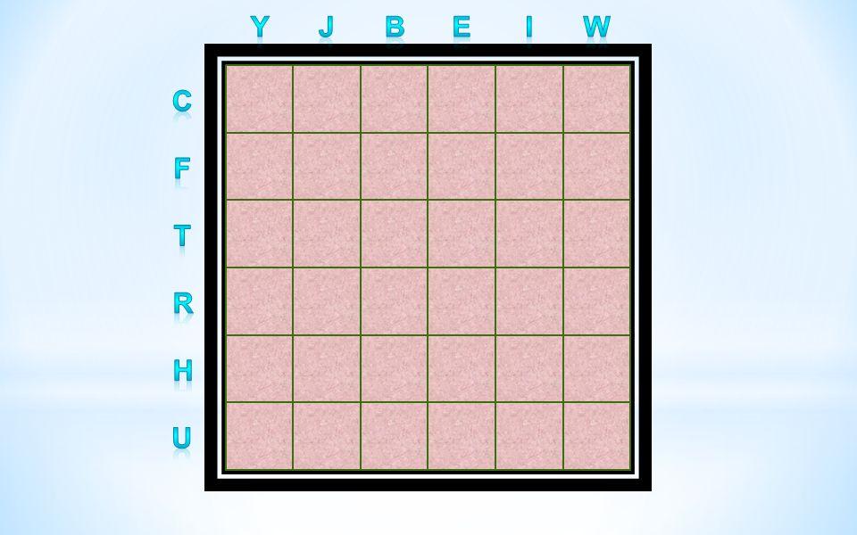 ANOTACE Prezentace slouží k procvičení abecedy formou hry.
