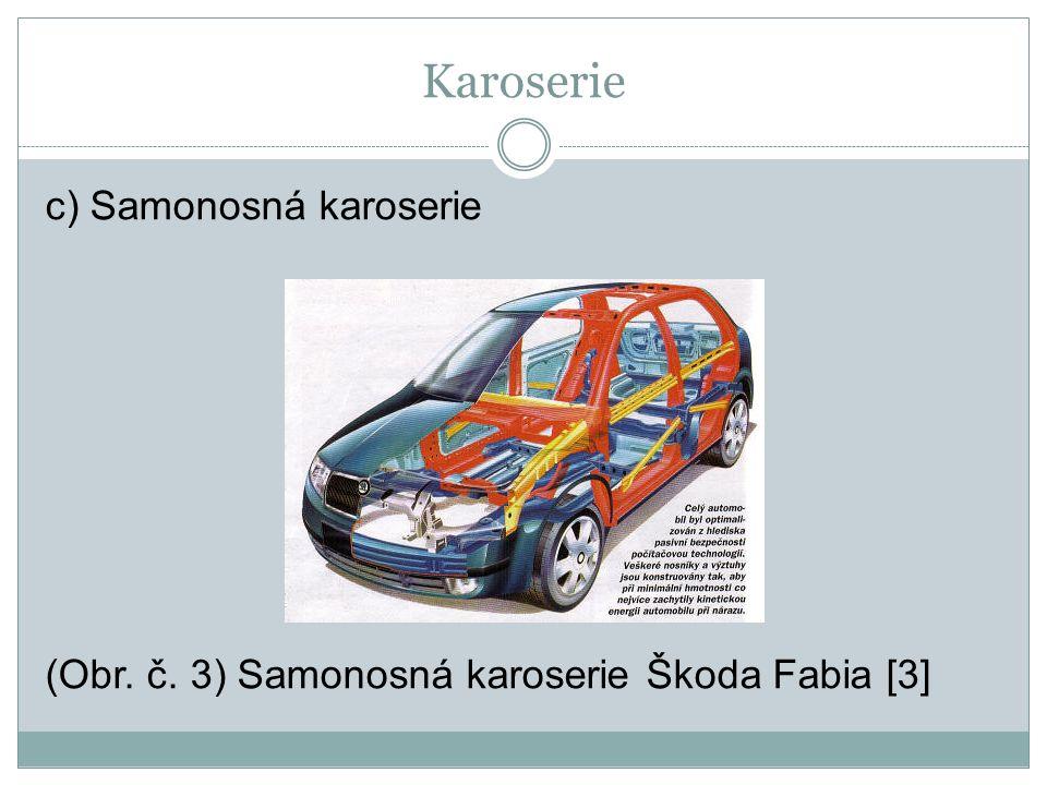 Karosérie Použitá literatura: [1] Spartaky.cz.[online].