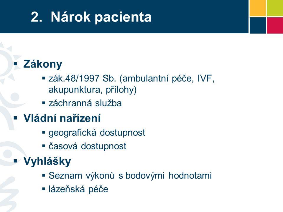 2. Nárok pacienta  Zákony  zák.48/1997 Sb.