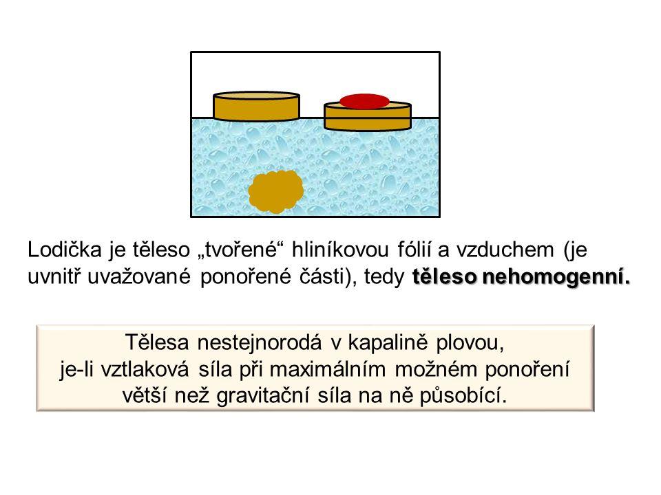 DOMÁCÍ ÚKOL Vyhledej další příklady nestejnorodých těles, které v kapalině plovou.