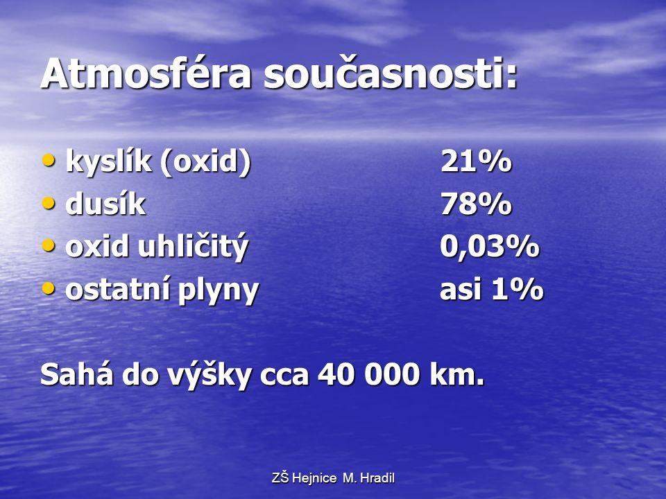 Atmosféra současnosti: kyslík (oxid)21% kyslík (oxid)21% dusík78% dusík78% oxid uhličitý0,03% oxid uhličitý0,03% ostatní plynyasi 1% ostatní plynyasi 1% Sahá do výšky cca 40 000 km.