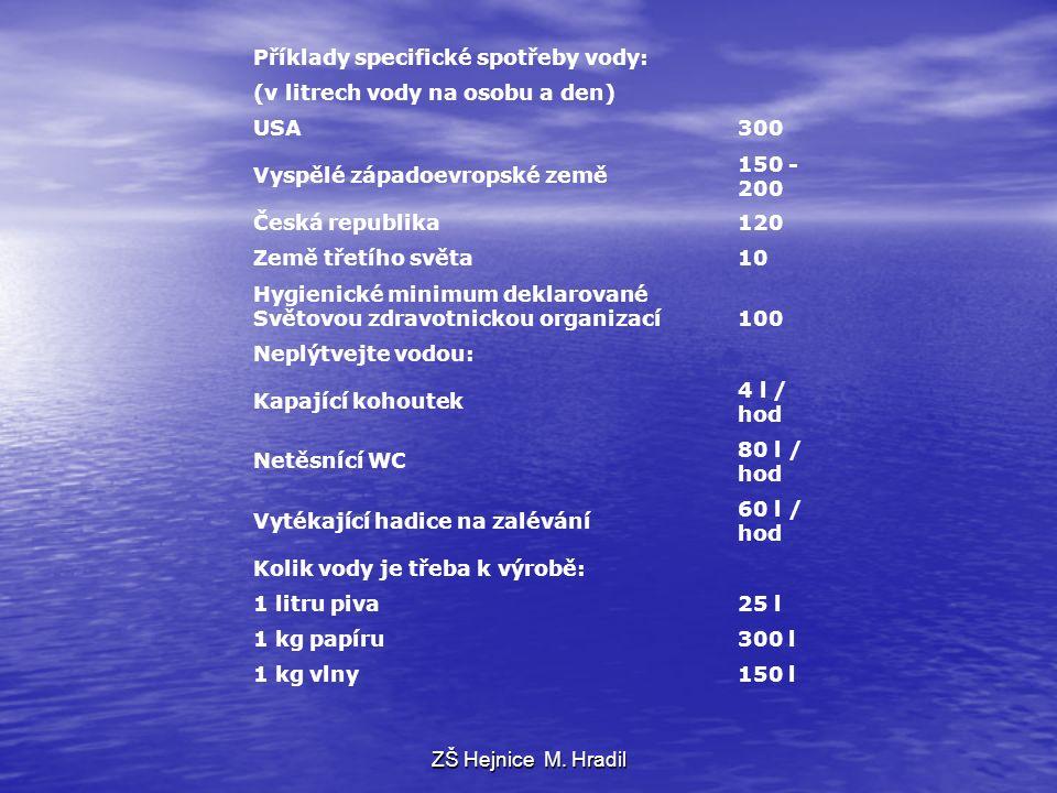 Příklady specifické spotřeby vody: (v litrech vody na osobu a den) USA300 Vyspělé západoevropské země 150 - 200 Česká republika120 Země třetího světa10 Hygienické minimum deklarované Světovou zdravotnickou organizací 100 Neplýtvejte vodou: Kapající kohoutek 4 l / hod Netěsnící WC 80 l / hod Vytékající hadice na zalévání 60 l / hod Kolik vody je třeba k výrobě: 1 litru piva25 l 1 kg papíru300 l 1 kg vlny150 l ZŠ Hejnice M.