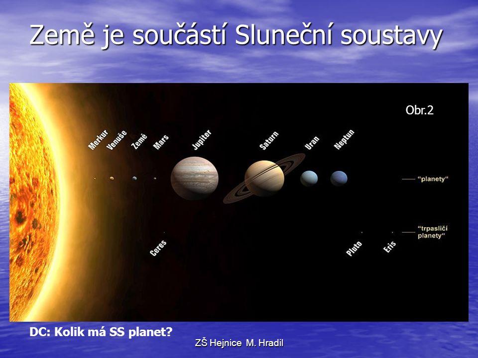 Země je součástí Sluneční soustavy DC: Kolik má SS planet? Obr.2 ZŠ Hejnice M. Hradil