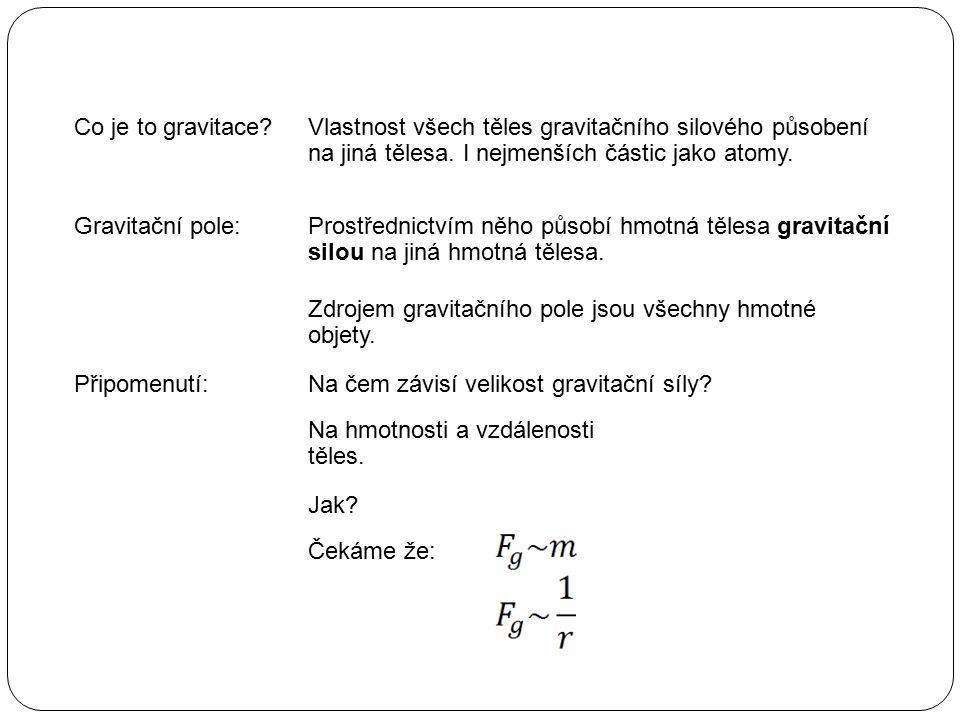 Vlastnost všech těles gravitačního silového působení na jiná tělesa.