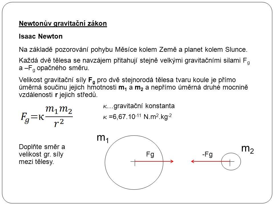 Newtonův gravitační zákon Na základě pozorování pohybu Měsíce kolem Země a planet kolem Slunce.