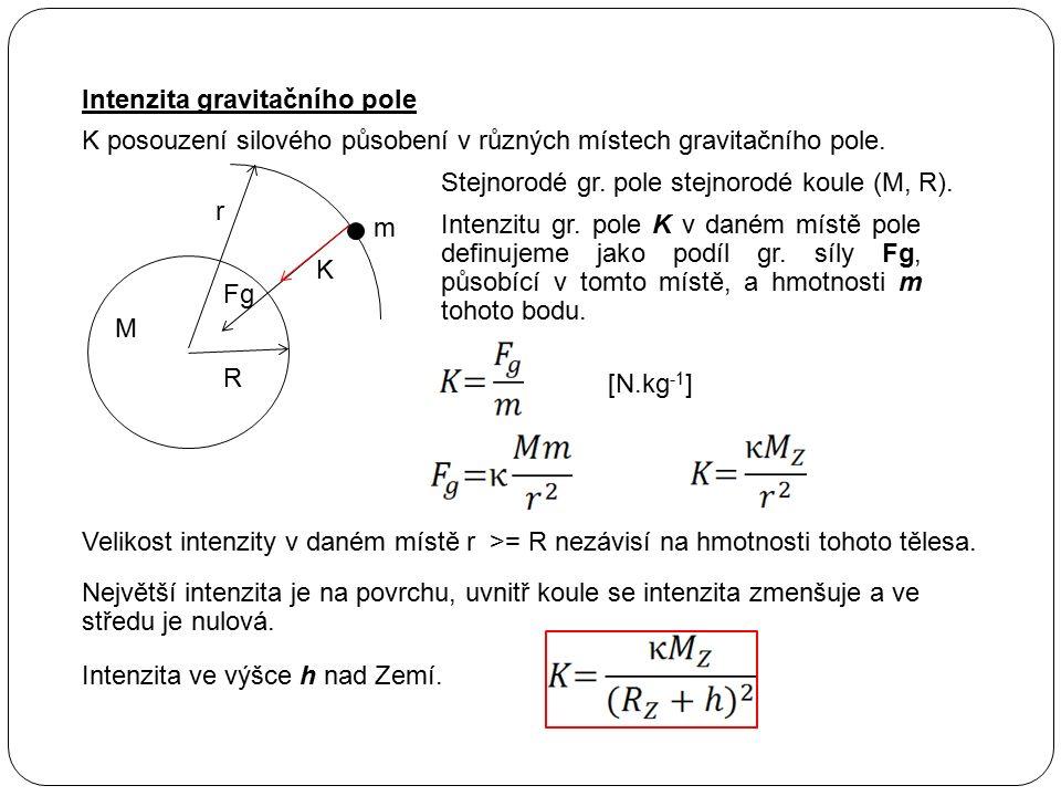 Intenzitu gr. pole K v daném místě pole definujeme jako podíl gr.