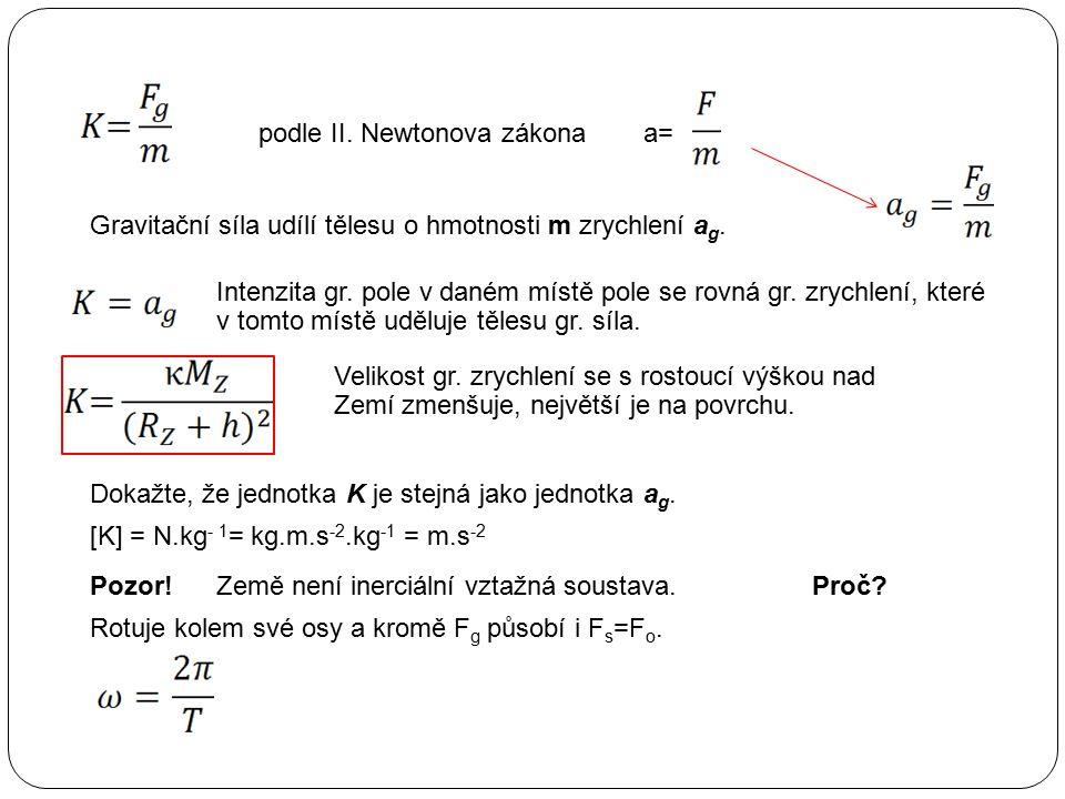 podle II. Newtonova zákona Gravitační síla udílí tělesu o hmotnosti m zrychlení a g.