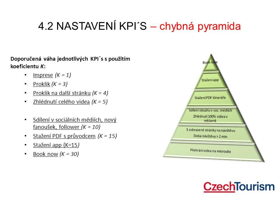 4.2 NASTAVENÍ KPI´S – chybná pyramida Doporučená váha jednotlivých KPI´s s použitím koeficientu K: Imprese (K = 1) Proklik (K = 3) Proklik na další stránku (K = 4) Zhlédnutí celého videa (K = 5) Sdílení v sociálních médiích, nový fanoušek, follower (K = 10) Stažení PDF s průvodcem (K = 15) Stažení app (K=15) Book now (K = 30)