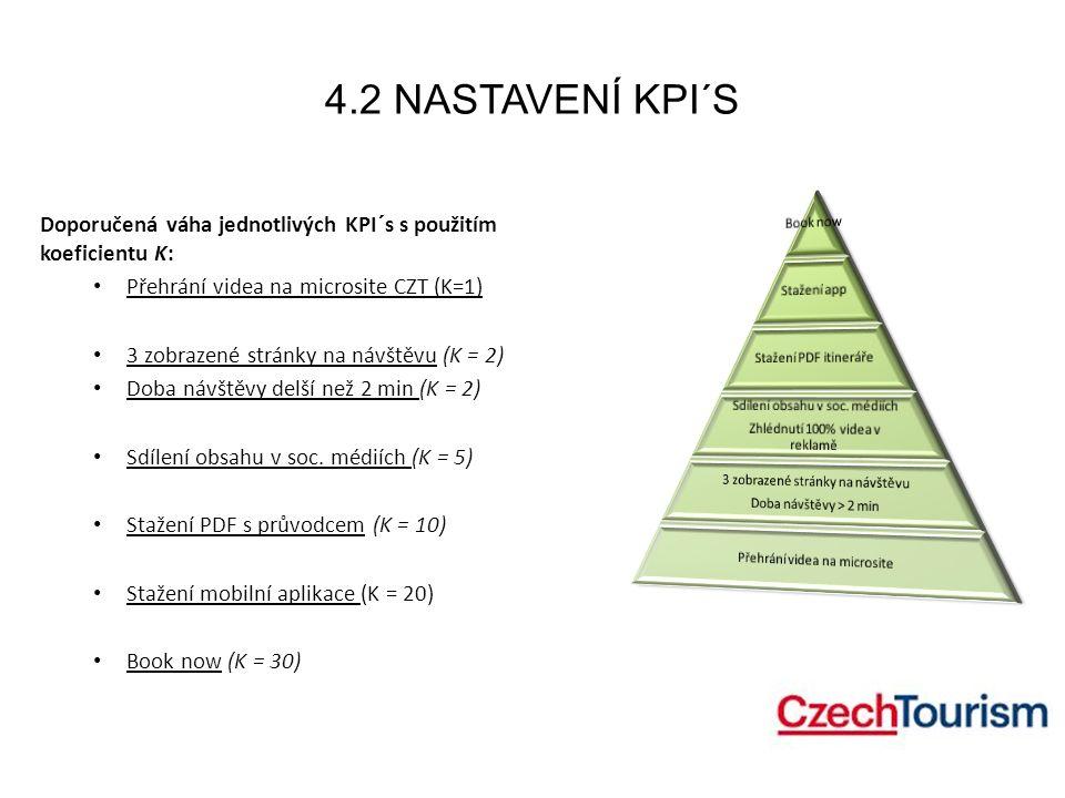 4.2 NASTAVENÍ KPI´S Doporučená váha jednotlivých KPI´s s použitím koeficientu K: Přehrání videa na microsite CZT (K=1) 3 zobrazené stránky na návštěvu
