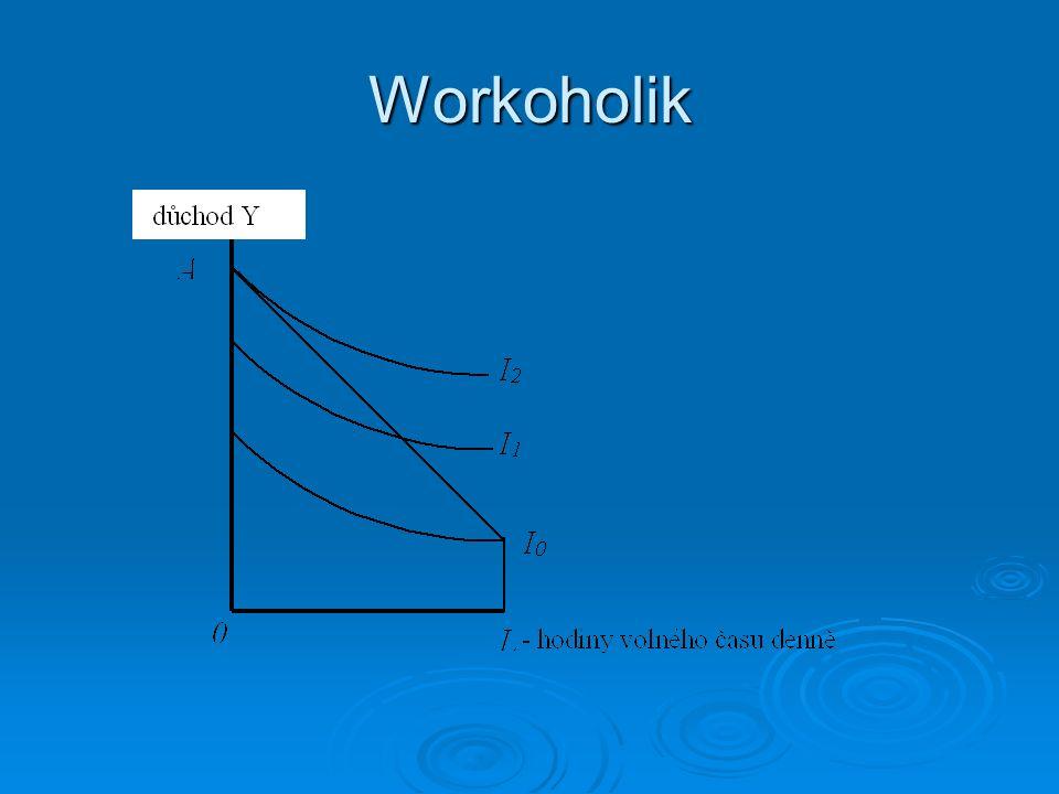 Typy nezaměstnanosti  Plná zaměstnanost - Stav plné (potenciální) zaměstnanosti Při plné zaměstnanosti vyrábí ekonomika produkt na potenciální úrovni.