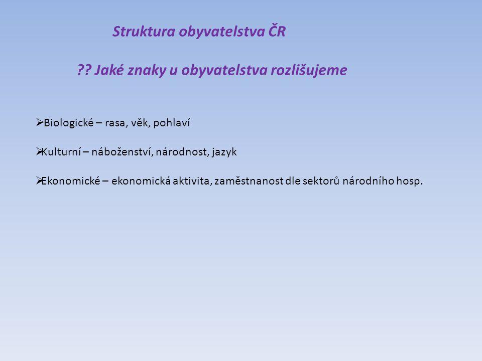 Struktura obyvatelstva ČR .