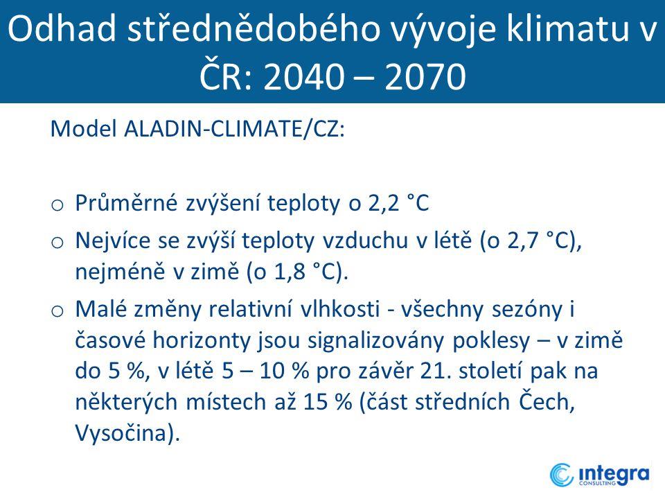 Odhad střednědobého vývoje klimatu v ČR: 2040 – 2070 Model ALADIN-CLIMATE/CZ: o Průměrné zvýšení teploty o 2,2 °C o Nejvíce se zvýší teploty vzduchu v létě (o 2,7 °C), nejméně v zimě (o 1,8 °C).