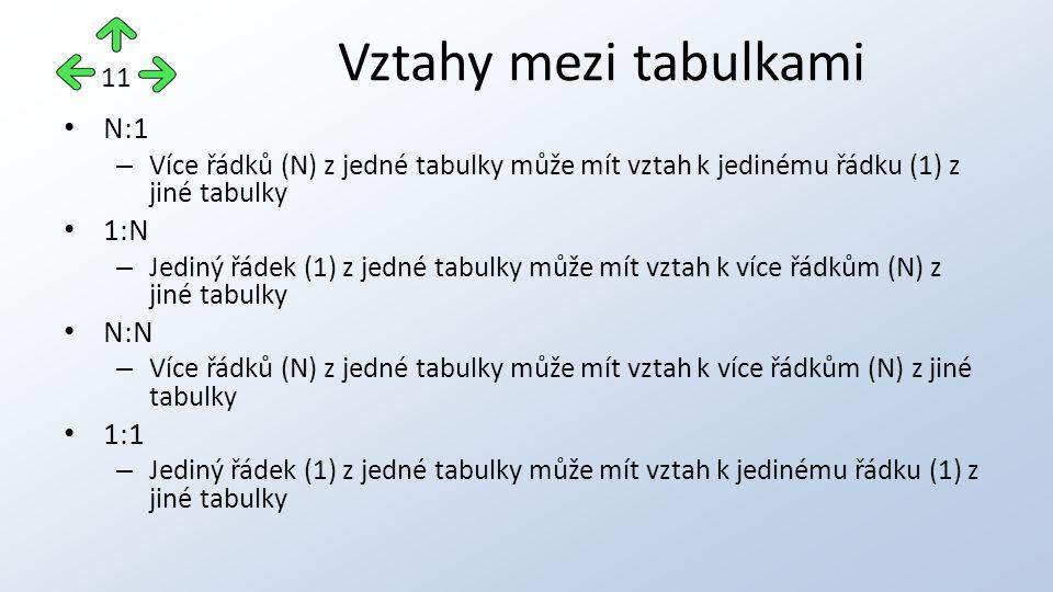 Vztahy mezi tabulkami N:1 – Více řádků (N) z jedné tabulky může mít vztah k jedinému řádku (1) z jiné tabulky 1:N – Jediný řádek (1) z jedné tabulky m