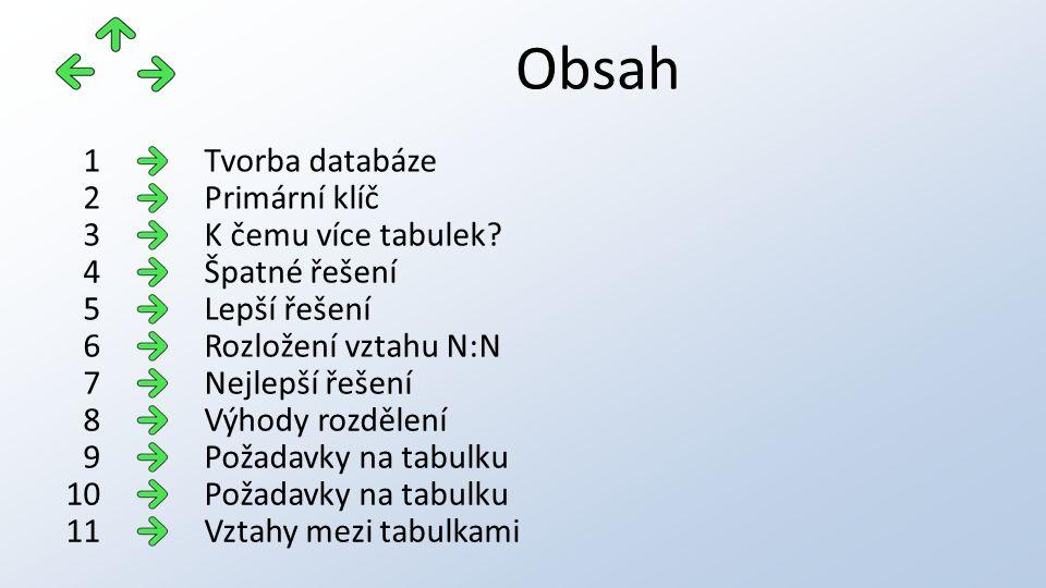 Vztahy mezi tabulkami N:1 – Více řádků (N) z jedné tabulky může mít vztah k jedinému řádku (1) z jiné tabulky 1:N – Jediný řádek (1) z jedné tabulky může mít vztah k více řádkům (N) z jiné tabulky N:N – Více řádků (N) z jedné tabulky může mít vztah k více řádkům (N) z jiné tabulky 1:1 – Jediný řádek (1) z jedné tabulky může mít vztah k jedinému řádku (1) z jiné tabulky 11