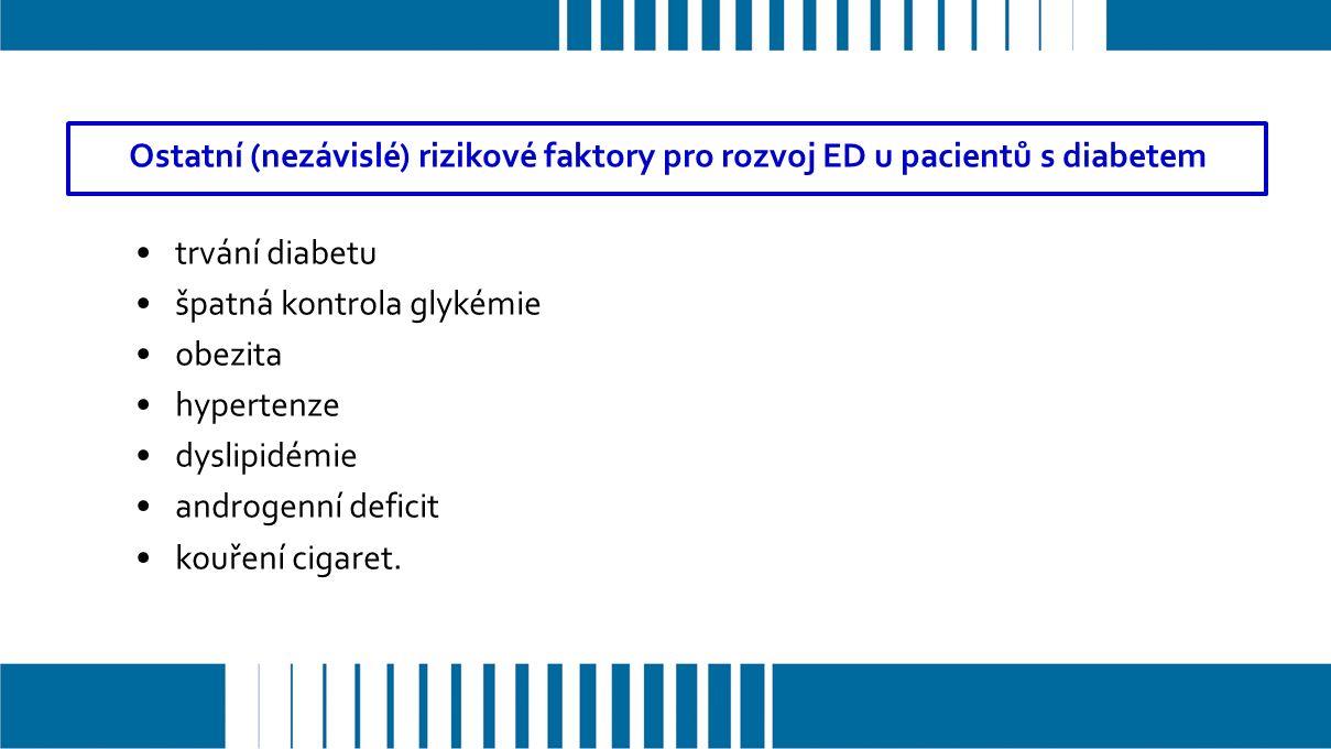 trvání diabetu špatná kontrola glykémie obezita hypertenze dyslipidémie androgenní deficit kouření cigaret.