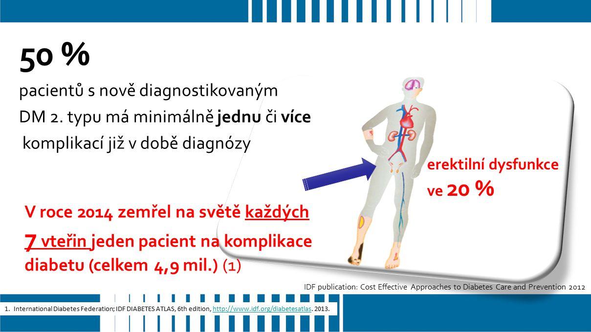 Muži s obezitou, metabolickým syndromem a diabetem 2.