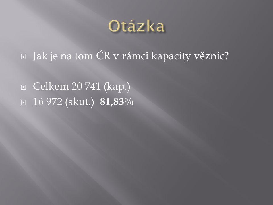  Jak je na tom ČR v rámci kapacity věznic?  Celkem 20 741 (kap.)  16 972 (skut.) 81,83%